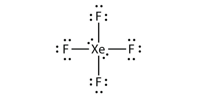 Xef4 Xenon Tetrafluoride Molecular Geometry Lewis Structure And Polarity Explained Geometry Of Molecules