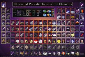 Generic Illustrated Periodic Table of Elements