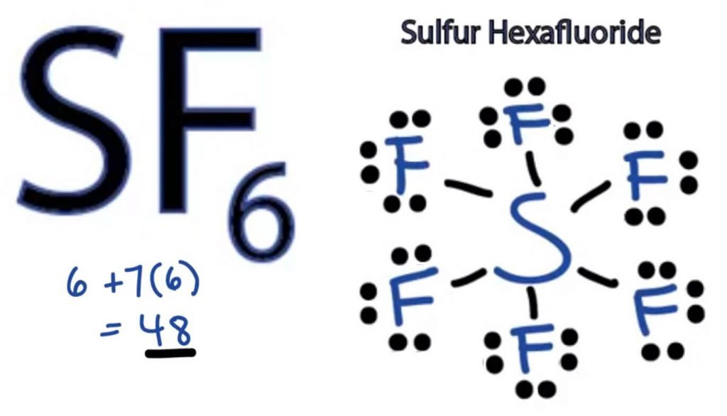 Lewis structure sf6