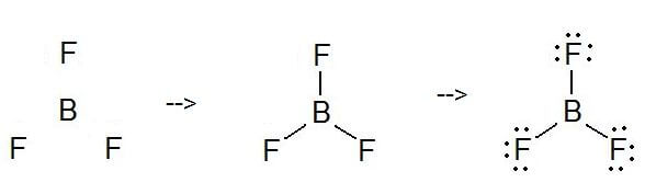 Bf3 Lewis Structure  Molecular Geometry  Hybridization