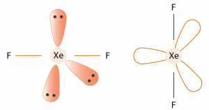 Xef2 Lewis Structure, Polarity, Hybridization and shapeXef2 Hybridization Of Central Atom