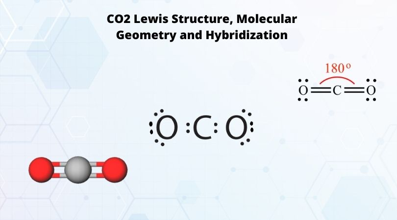 CO2 Lewis Structure, Molecular Geometry and Hybridization