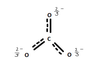 co32- negative charge