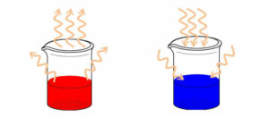reaction in boiling water